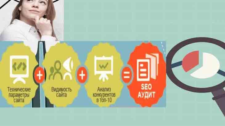 Seo анализ сайтов. Лучшие инструменты и сервисы