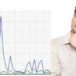 Причины падения трафика и посещаемости на сайте
